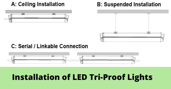 Figure-02-Installation-of-LED-Tri-Proof-Lights